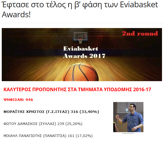 Eviabasket awards